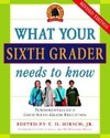 What Your Sixth Grader Needs to Know: Fundamentals